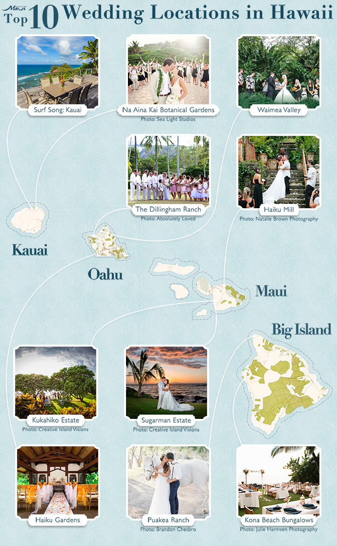 Top 10 Hawaii Wedding Locations   Best Hawaii Reception Venues