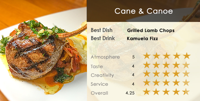 Cane Canoe Restaurant Rating