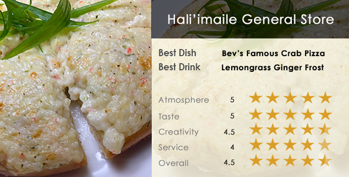 Hailiimaile General Store Restaurant Rating