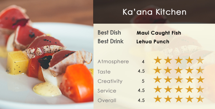 Kaana Kitchen Restaurant Rating